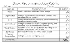 Book Recommendation Rubric