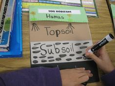 Third Grade Thinkers: Science: A Soil Study-Layers of Soil