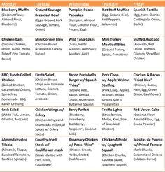 diet plan menu, paleo diet menu plan, crossfit diet plan, primal plan, paleo menu plan