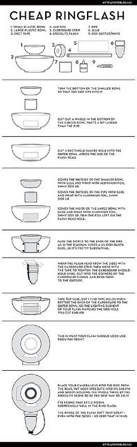 , #DIY, handy at Do-It-Yourself, pin, repin and like this!  Thanks and chao :-)