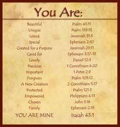 You Are.. from The Bible.