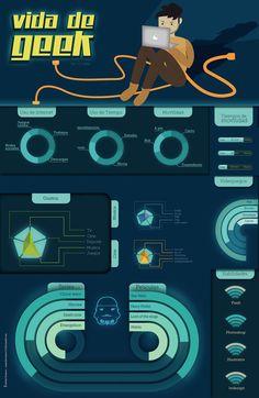 Vida de un Geek #infografia #infographic