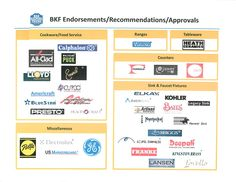 Some of the companies that recommend Bar Keepers Friend!!