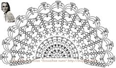 Crochet sleeve chart pattern