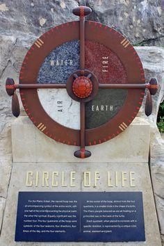 2012: the mayan medicine wheel   medicine wheel, magic