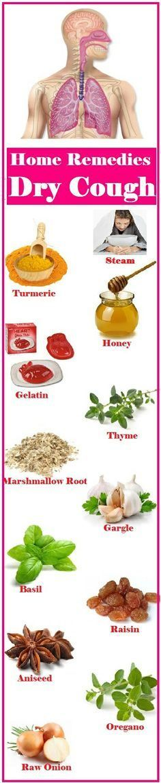Home Remedies for Dry Cough