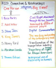 Anchor Chart from rozlinder.com on teaching students to see one type of connection between events and people. RI.3
