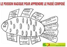 imparfait et le passe compose! | French verbs | Pinterest