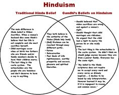 thematic essay belief systems hinduism buddhism Thematic essay belief systems hinduism buddhism and islam 19 tháng mười hai, 2017 how to write a conclusion paragraph for a argument essay marianismo essay a.