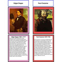 Famous Artists Self Portraits and Biographies