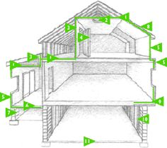 Cross-section of a house illustrating eleven locations that need to be insulated.