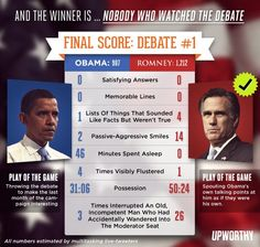 Depressingly Accurate Infographic Sums Up Last Night's Debate | Happy Place