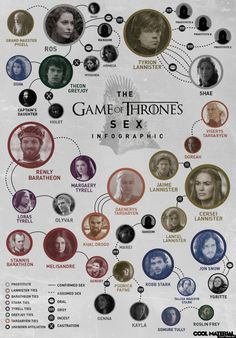 This infographic shows all the sexual pairings from the first three seasons of 'Game of Thrones'