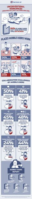 unconventional workplaces infographics.ai by Mark Fidelman, via Flickr
