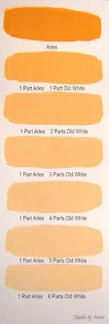 Shades of Amber: Chalk Paint Color Theory - Arles