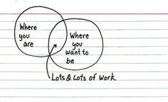 work, point of view, venn diagram, weight loss, life lessons, true stori, inspir, quot, motiv