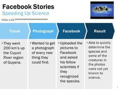 Facebook Lesson and Activity * How is Facebook helping to identify new scientific creatures? * How are adopted children using Facebook to connect to their birthparents? * Why is Mark Zuckerberg spending one hour each day learning Chinese?  * How did a teacher lose her job because of posted comments? * Is Facebook Losing Its Edge - Article * Will the internet become Facebook?