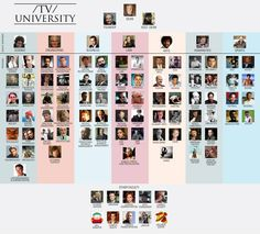 TV University.This is so brilliant! So many awesome references!