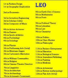 Leo women ♌ on Pinte...