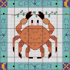 Cancer Chart