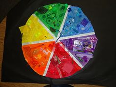 Creating a Pre-K Color Wheel