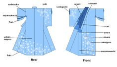 Kimono pattern ....One day I'll make one of my own.