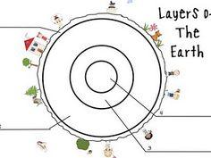 Earth Layers Worksheet Printable on Earth Crust Coloring Worksheets