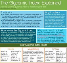 The Glycemic Index: Explained!  This post was a long time in the making and is extremely important for weight loss. Your blood sugar levels directly correlate to fat storage, hunger, energy levels and hormone balance, all things that are essential to being healthy!The Glycemic Index is especially important for anyone with PCOS, Diabetes or who struggles with insulin levels..