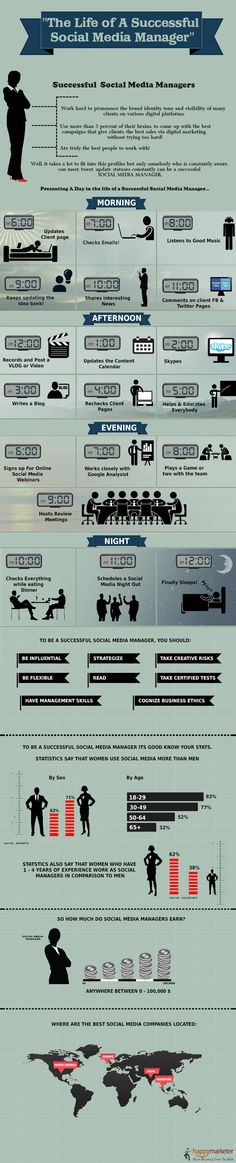 The Life Of A Successful Social Media Manager  #Infographic #SocialMedia #SocialMediaManager