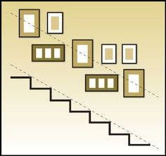 Interesting tip: The upward angle of the frames should match the angle of the stair in a staircase display, again keep larger frames as the focal point and use smaller ones as an accent - note how the corners of the smaller frames are placed in relation to the dotted line...