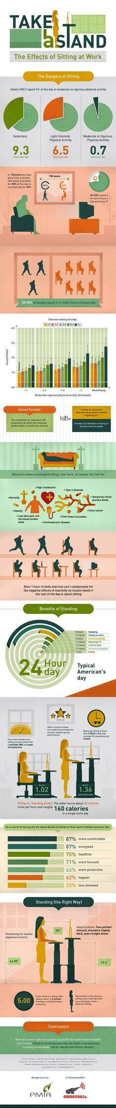 Take A Stand: The Effects Of Sitting At Work #infographic #Workplace #Hazards #EffectOfSitting