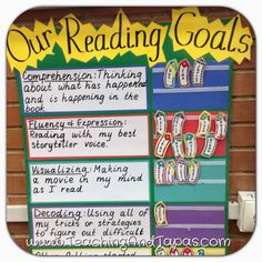 This is a great reading chart to have in any grade, including 4th - 8th grade classrooms! It is a chart that talks about goals students have for their reading and when they achieve different steps they can move up on the poster. I think it would be a great incentive in the classroom for kids to want to read more! I would probably make mine a little more colorful and creative, but I love the idea!