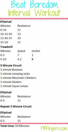 beat boredom interval workout - I hate treadmills and the eliptical, but am tryin it anywayl