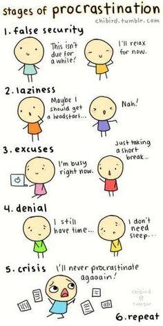 """Stages Of Procrastination"""