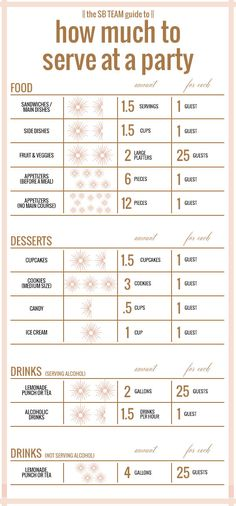 Serving Perfect Portions || Stephanie Bradshaw Creative Studio || Party Portion Serving Guide
