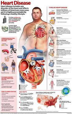 heart health infographic heart conditions via topoftheline99.com