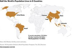 Half the world's population lives in these 6 countries