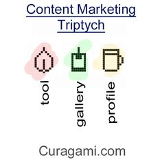 The Content Marketing Triptych + One (Curagami)