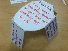 Main idea tables