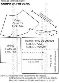 El Rincon Fofuchero: Elaboracion de fofuchas BÁSICO
