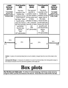 math foldables on pinterest math notebooks integers and