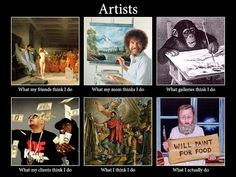 Artists: What They Think I Do