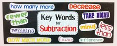 Key words for subtraction