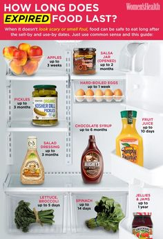 How long does expired food really last? Find out here: http://blog.womenshealthmag.com/dish/how-long-expired-food-really-lasts/