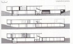 Dutch House by Rem Koolhaas