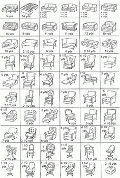How much fabric you need for reupholstering