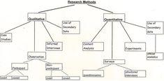 experimental psychology paper ideas
