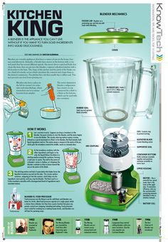 how to choose a blender by top blender expert reviews