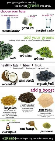 green smoothie recipes, green drinks, juic, cheat sheets, healthy eating, green smoothies, healthy foods, health foods, healthy smoothies