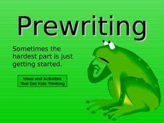 complex process essay topics